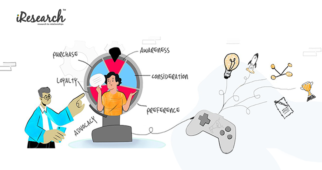 Role of Gamification in Thought Leadership
